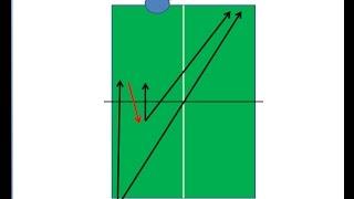 Как играть, когда ваши подачи принимают только слева (Хитрости для новичков в настольном теннисе)
