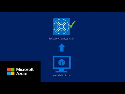How to get started with Azure Backup