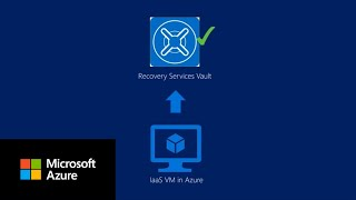 How to get started with Azure Backup | Protecting an IaaS VM