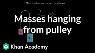 Two masses hanging fŗom a pulley   Forces and Newton's laws of motion   Physics   Khan Academy