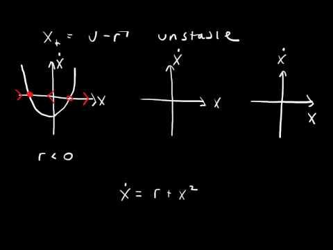 Saddle-node bifurcation