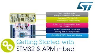 Getting started with ARM mbed Integrated Development Environment