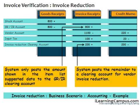 Ubl Invoice Excel Sap Material Management Mm Invoice Verification Invoice  Expense Receipt Template Word with Invoicing Management Pdf Sap Material Management Mm Invoice Verification Invoice Reduction Consular Invoices