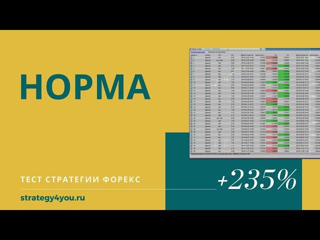 +235,5% за 12 мес: Тест стратегии форекс «НОРМА» для GBP/USD (H1)