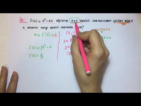 Türevin Geometrik Yorumu II  Video Anlatım MATEMETRİ ,Matematik Ders Videoları