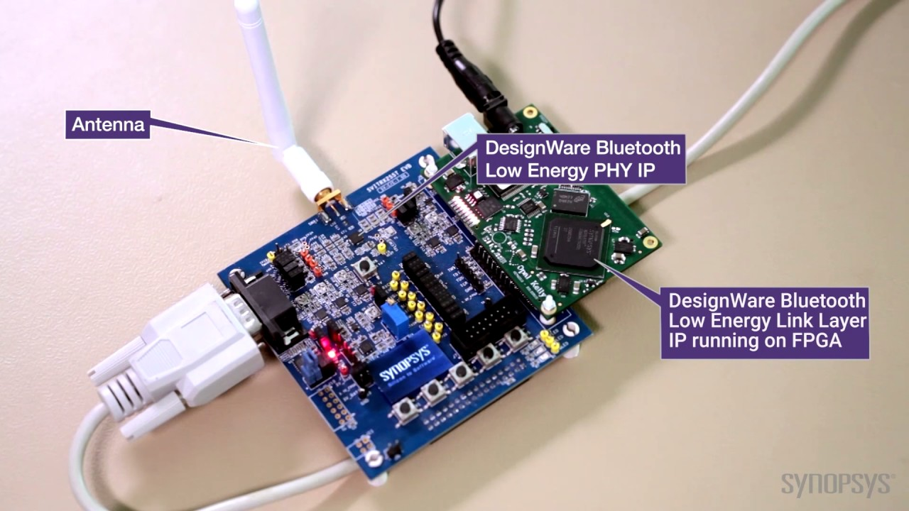 DesignWare Bluetooth Low Energy IP Solution with Link Layer and PHY