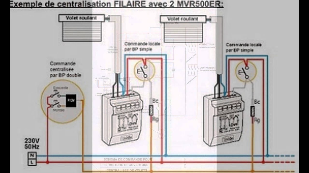 Volet roulant electrique youtube for Bubendorff porte garage