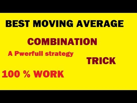 Best moving avrrage crossover #strategy in hindi | Moving average startegy for# inratraday|