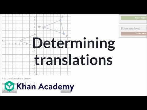 Formal Translation Tool Example | Transformations | Geometry | Khan Academy
