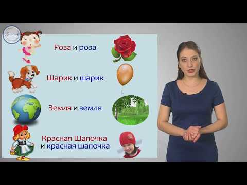 Русский язык 1 класс Написание слов с заглавной буквы