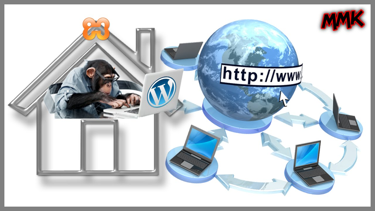 wordpress how to add a host