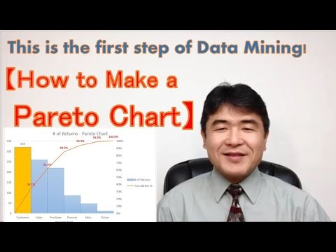 How To Make A Pareto Chart This Is The First Step Of Data Mining