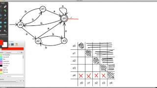 Algorithmus zur Konstruktion eines Minimalautomaten - 1. und 2. Schritt