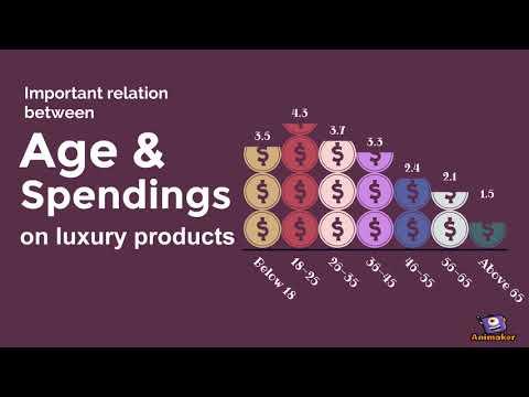 China Luxury Market