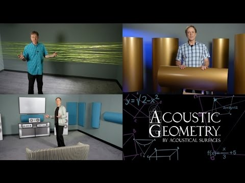 An Acoustic Primer - 10 Minutes Toward Better Sound