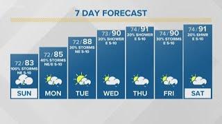 First Alert Forecast: Heavy rain covering San Antonio