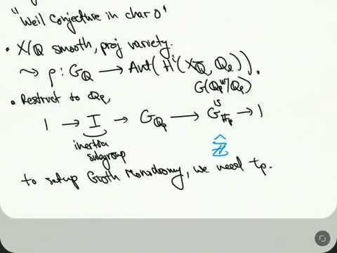 Monodromy Theorem, Weight Filtration, Weight-Monodromy Theorem