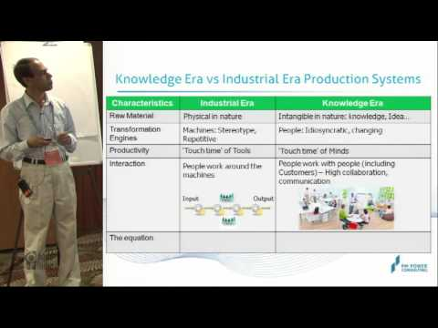 Knowledge Era Paradigms- Fundamental Rationale behind Agile