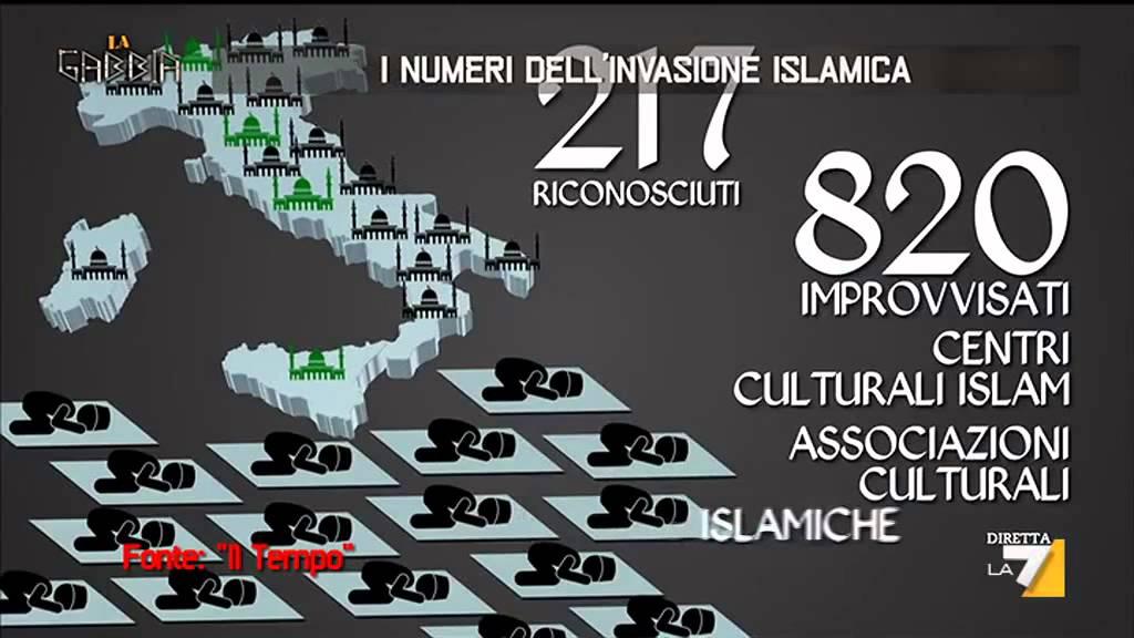 Risultati immagini per invasione islamica in italia