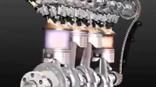 Comment fonctionne un moteur de voiture...