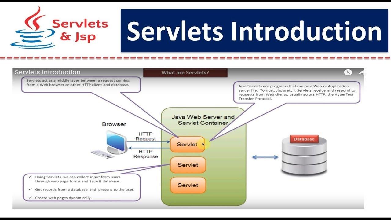 Servlets introduction youtube servlets introduction baditri Images