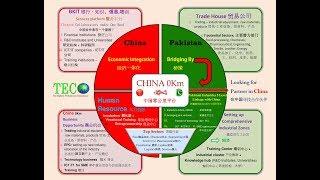 China 0 KM  - 中国零公里平台