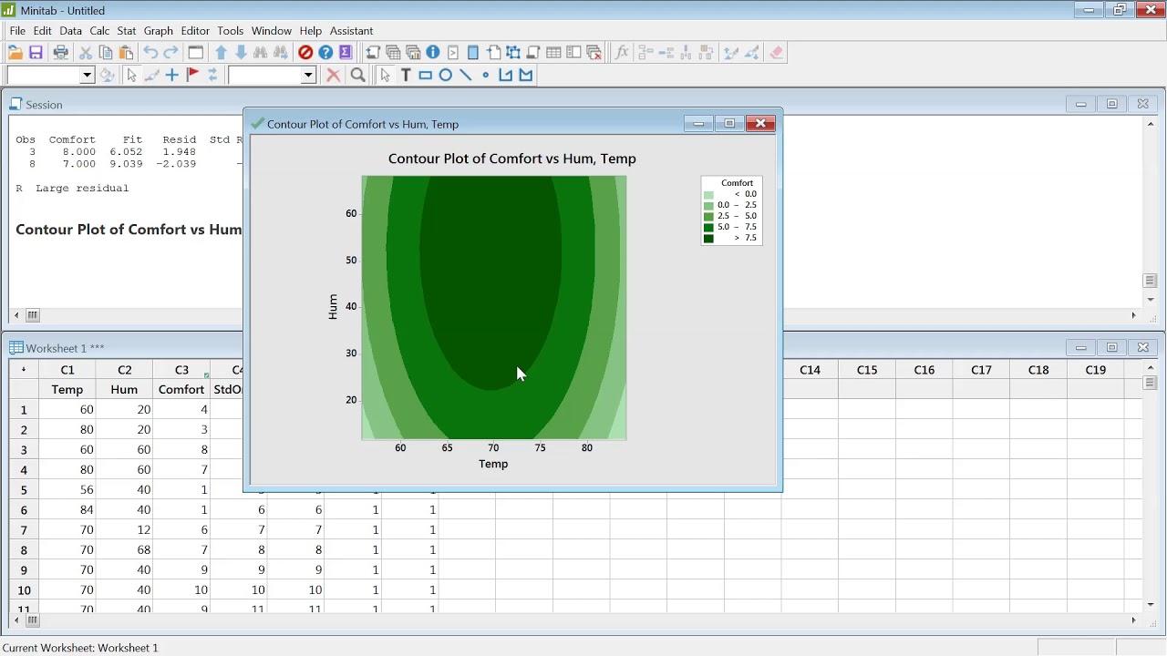 Response Surface Methodology Design Of Experiments Analysis Explained Example Using Minitab Youtube
