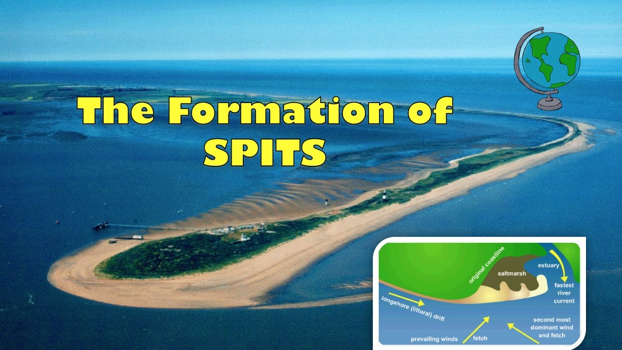hight resolution of how coastal spits are formed labelled diagram and explanation