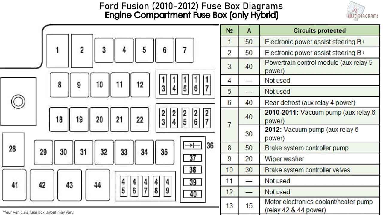Ford Fusion 2010 2012 Fuse Box Diagrams Youtube