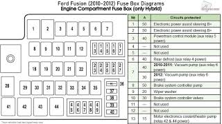 ford fusion (2010-2012) fuse box diagrams - youtube  youtube