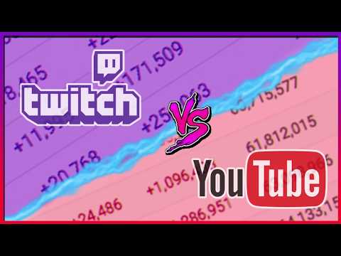 Youtube Vs  Twitch: Which is Better?