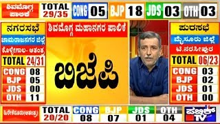 Local Body Election Results Live: BJP Leading With 18 Seats In Shivamogga & Udupi