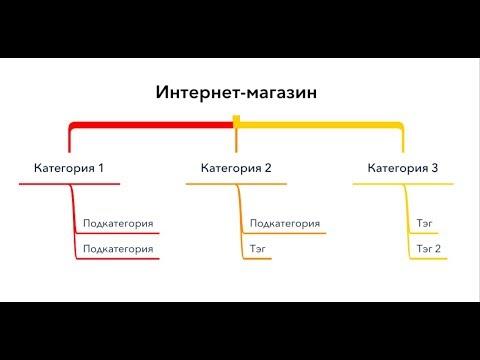 SEO Структура интернет магазина, генерирующая трафик