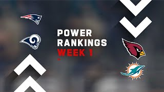 2019 NFL Power Rankings!