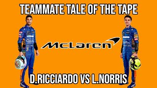 Teammate Tale of the Tape | Ricciardo vs Norris | McLaren F1