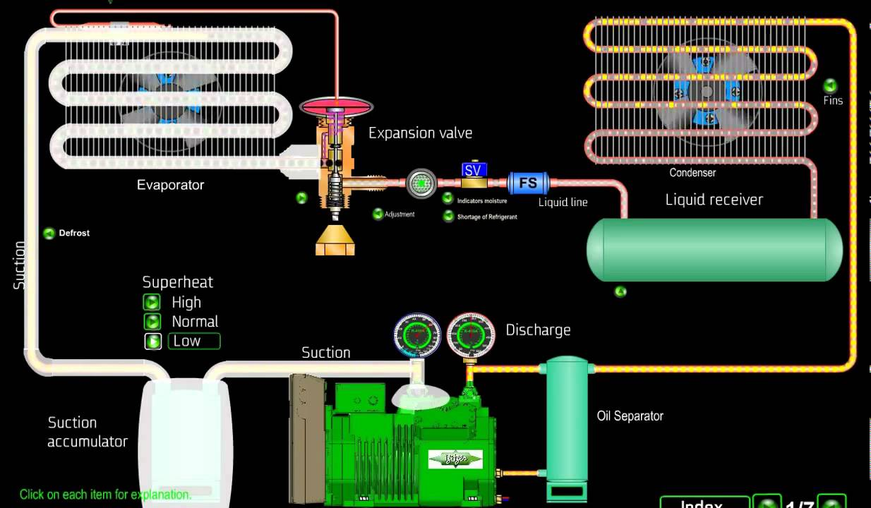 Wiring Diagram Of Refrigerator Smart Car Alternator Animated Refrigeration System With Explanation Components - Youtube