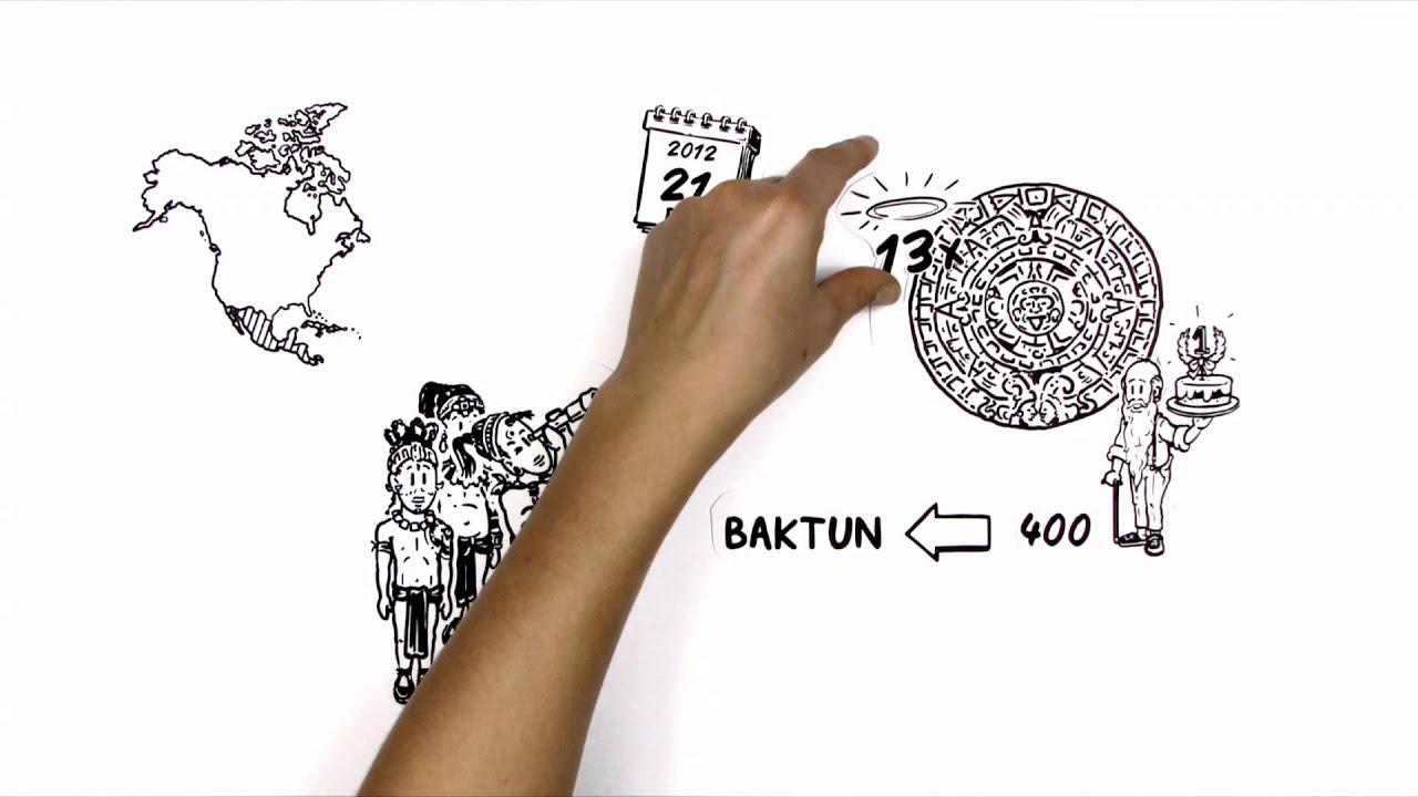 simpleshow erklärt den Weltuntergang - YouTube