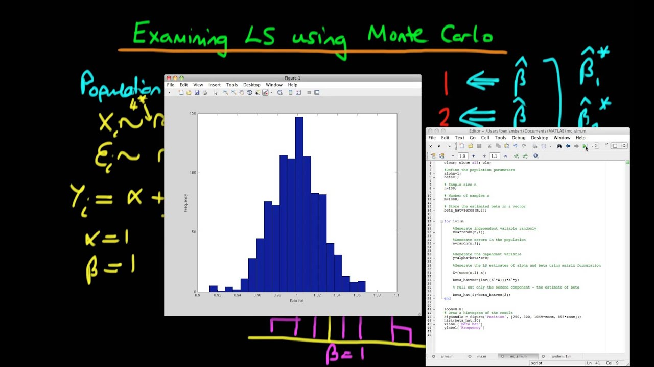 Monte Carlo Simulation for Ordinary Least Squares