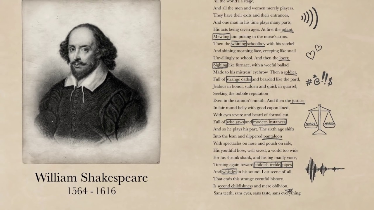 All The World S A Stage By William Shakespeare Youtube Paraphrase