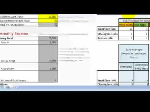 Internet Cafe Business Plan & Financial Calculator