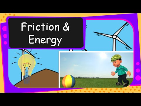 Science Work Frictional Force And Energy English