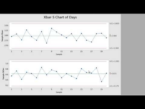 Video Cara Membuat P Chart Di Minitab