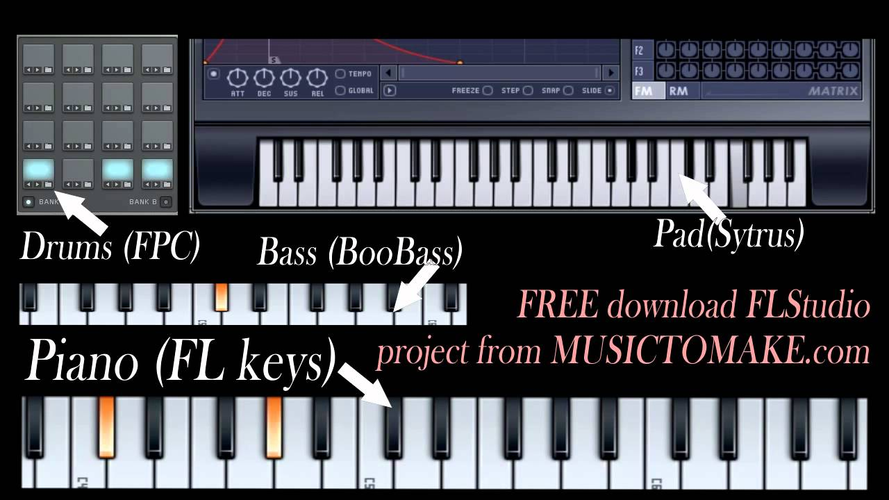 Elton John - Sacrifice ( how to play piano, instrumental)  Free download FLP