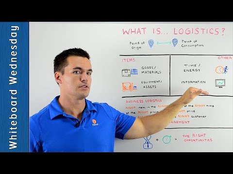 What Is Logistics? - Whiteboard Wednesday