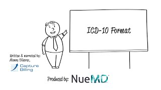 Eliquis largo uso a icd 10 plazo