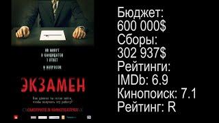 [Вечерний Кинотеатр] #27 Рекомендация Фильм: Экзамен (EXAM, 2009)