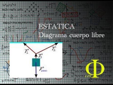 DIAGRAMA CUERPO LIBRE 1. ESTATICA - YouTube