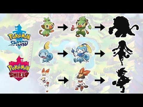 Check Out Fan Art Of Grookey Scorbunny And Sobble S Evolutions