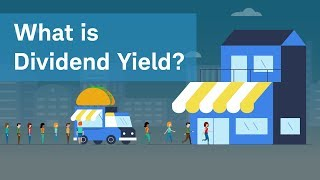 What is Dividend Yield?