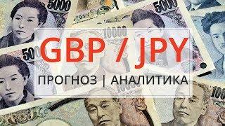 Торговая рекомендация по валютной паре форекс GBPJPY Фунт и Японская Йена